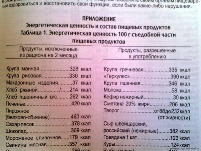 Похудение Кодированием В Омске. Худеем — цель!